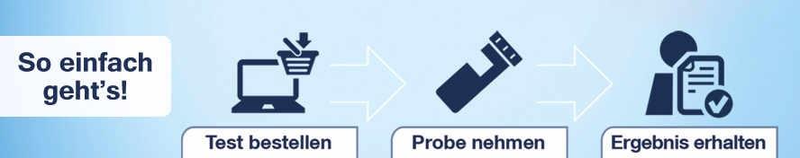 Banner: so geht die Bleianalyse Wassertest